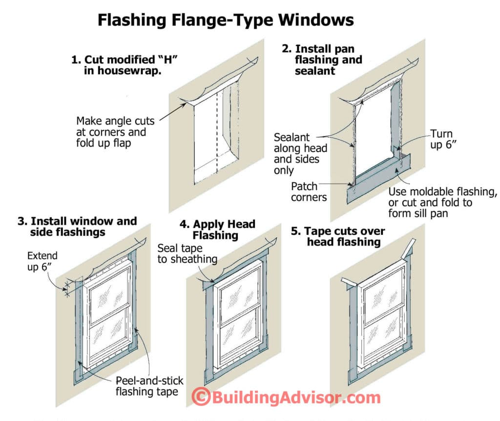 Leakproof Window Flashing How To Buildingadvisor